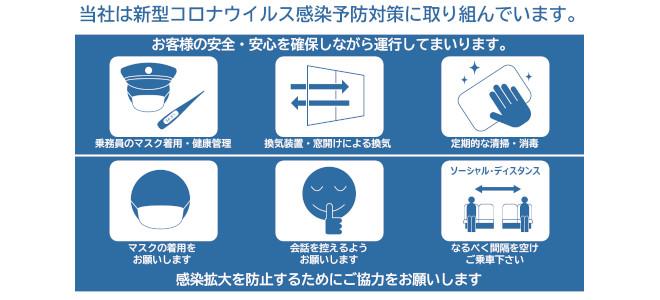 新型コロナウイルス感染予防対策バナー